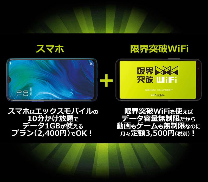 活用法01 スマホ+限界突破WiFi