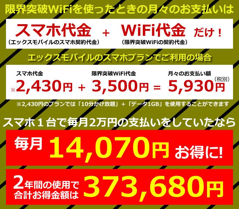 活用法01 スマホ+限界突破WiFiのお支払い額