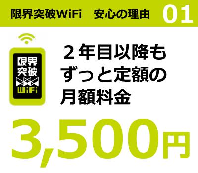 限界突破WiFi 安心の理由1