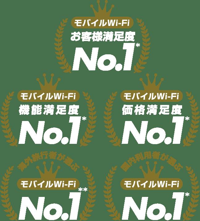 モバイルWi-Fi No.1